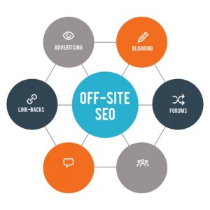 What is Offsite SEO?