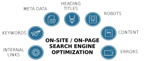 What is Onsite SEO?